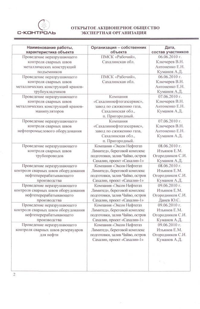 Ref_Sahalin_USD_ADK-10